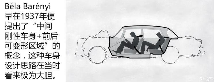 回顾5位汽车安全方面的先驱-第6张图片