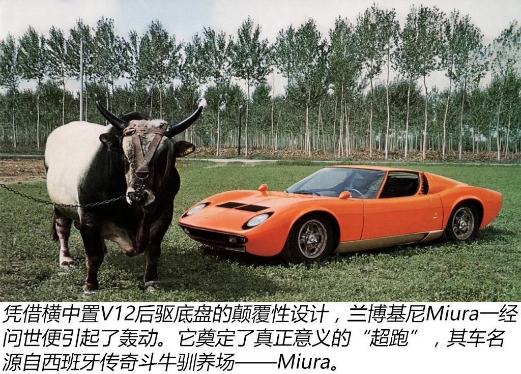 堪比斗牛博物馆《车名故事》之兰博基尼-第11张图片