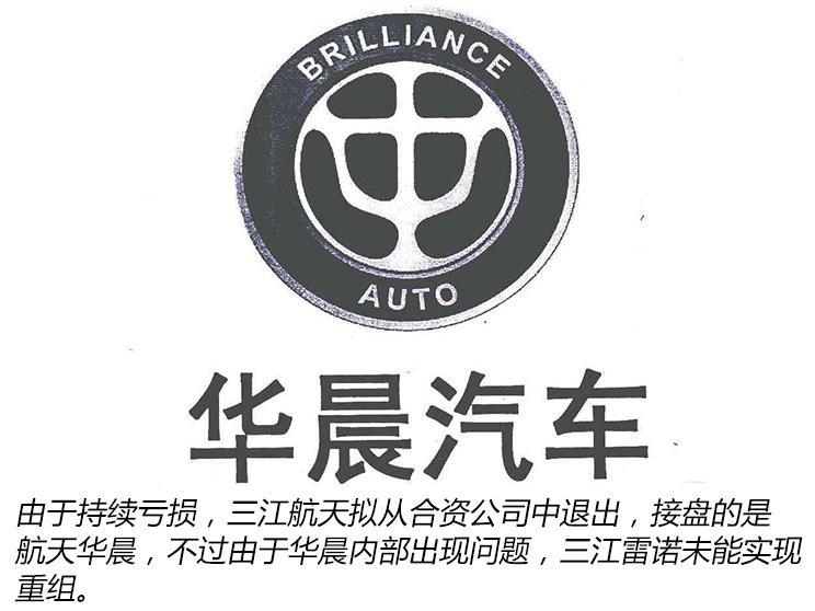 屡战屡败 雷诺品牌在华发展历程回顾-第6张图片