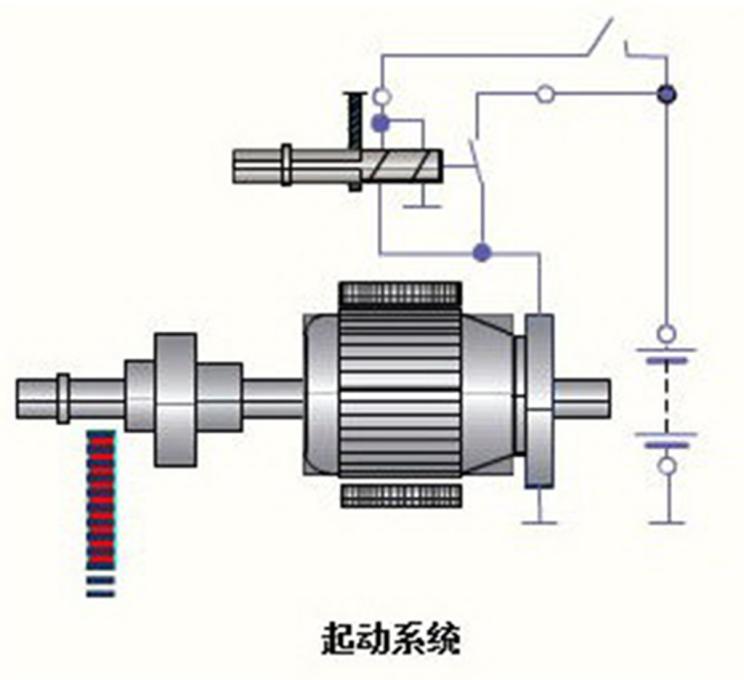 发动机启动系统-第1张图片